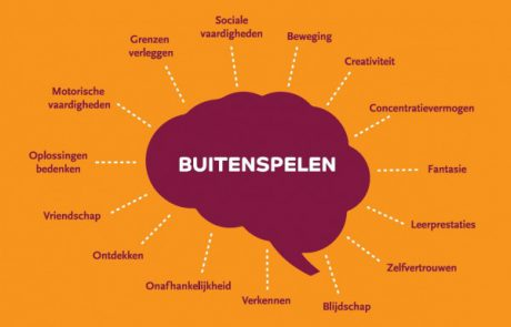 Jantje Beton Collecte: in actie voor buitenspelen